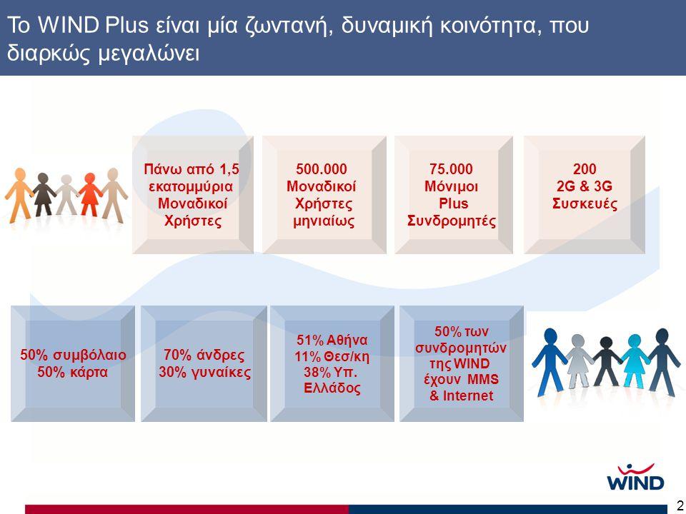 2 Πάνω από 1,5 εκατομμύρια Μοναδικοί Χρήστες 500.000 Μοναδικοί Χρήστες μηνιαίως 200 2G & 3G Συσκευές 75.000 Μόνιμοι Plus Συνδρομητές 50% συμβόλαιο 50% κάρτα 70% άνδρες 30% γυναίκες 51% Αθήνα 11% Θεσ/κη 38% Υπ.