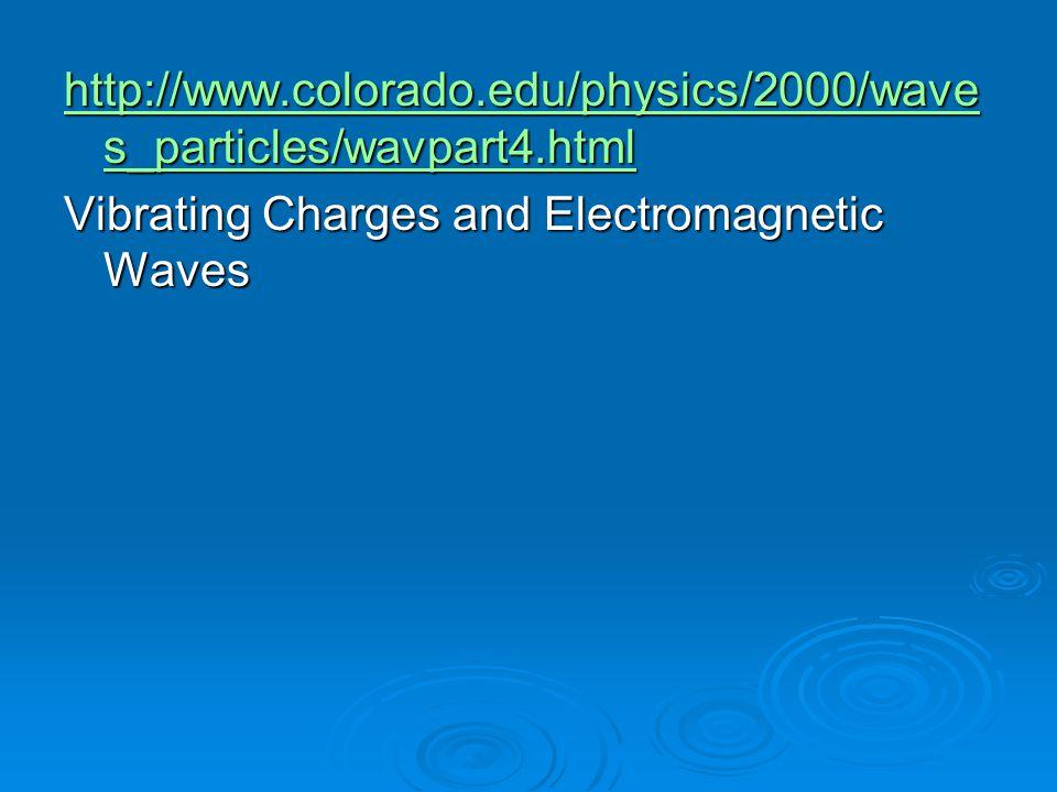 http://www.colorado.edu/physics/2000/wave s_particles/wavpart4.html http://www.colorado.edu/physics/2000/wave s_particles/wavpart4.html Vibrating Char