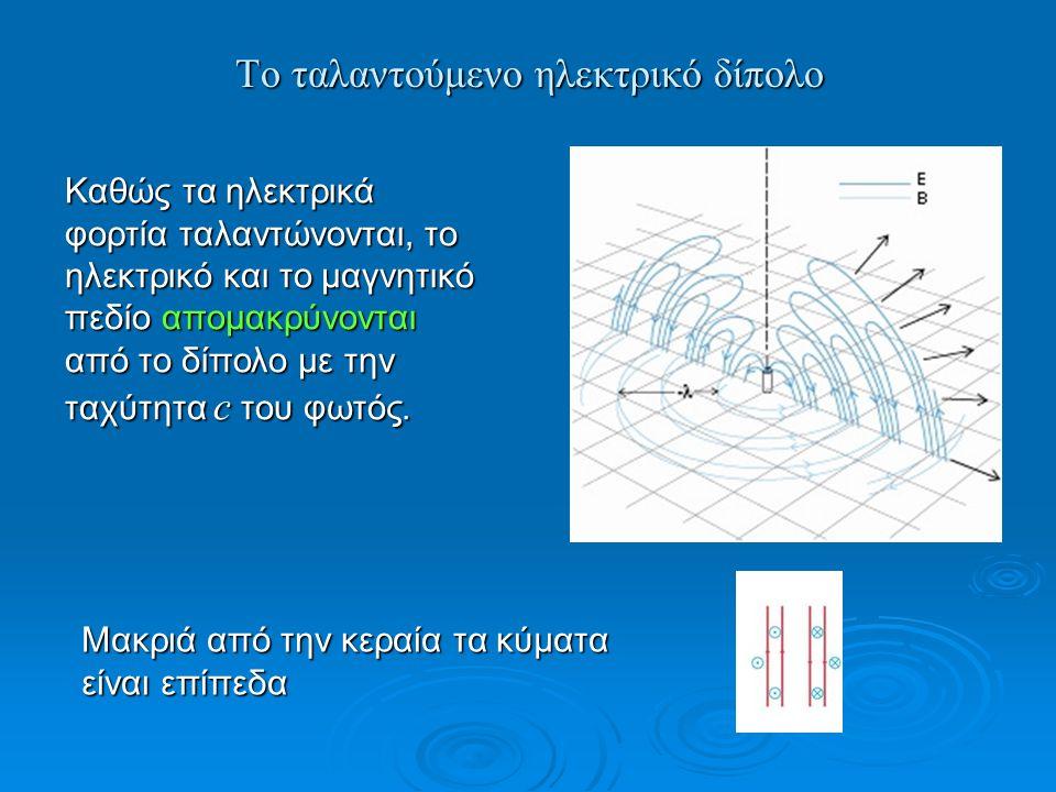 Το ταλαντούμενο ηλεκτρικό δίπολο Καθώς τα ηλεκτρικά φορτία ταλαντώνονται, το ηλεκτρικό και το μαγνητικό πεδίο απομακρύνονται από το δίπολο με την ταχύ