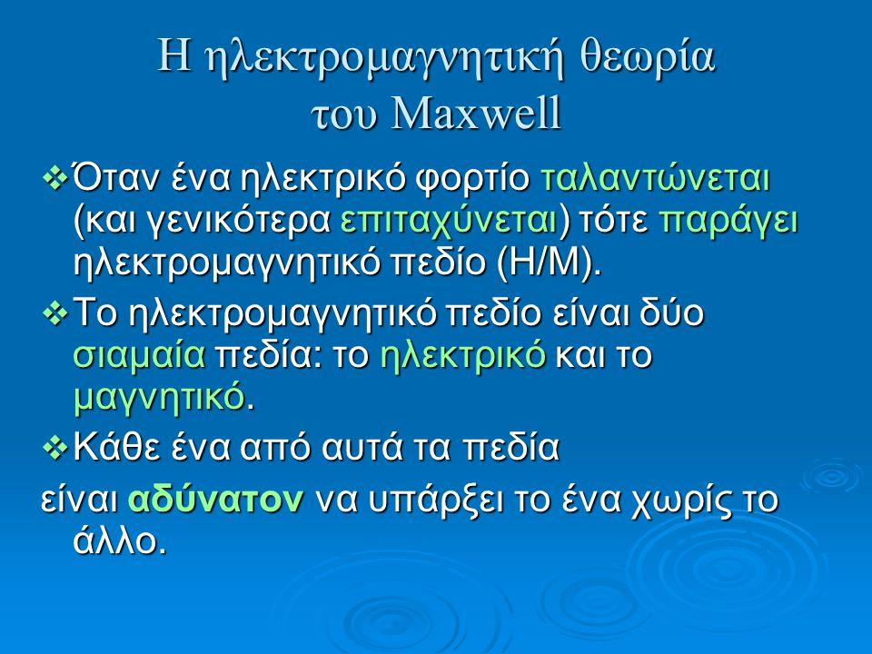 Η ηλεκτρομαγνητική θεωρία του Maxwell  Όταν ένα ηλεκτρικό φορτίο ταλαντώνεται (και γενικότερα επιταχύνεται) τότε παράγει ηλεκτρομαγνητικό πεδίο (Η/Μ)