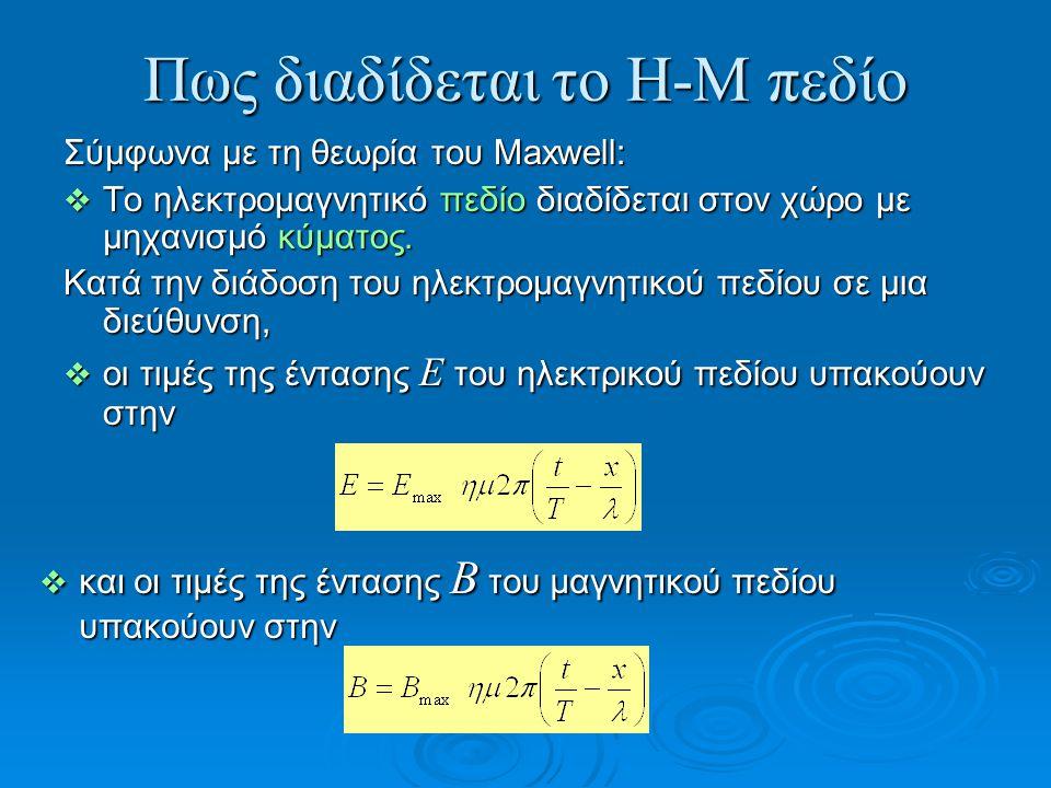 Πως διαδίδεται το Η-Μ πεδίο Σύμφωνα με τη θεωρία του Maxwell:  Το ηλεκτρομαγνητικό πεδίο διαδίδεται στον χώρο με μηχανισμό κύματος. Κατά την διάδοση