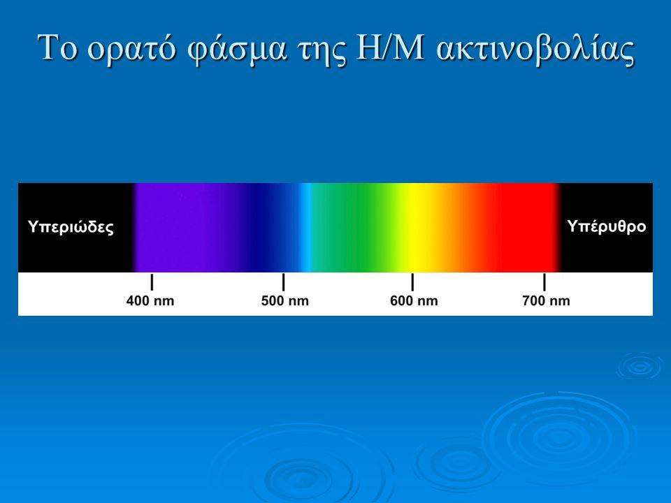 Το ορατό φάσμα της Η/Μ ακτινοβολίας