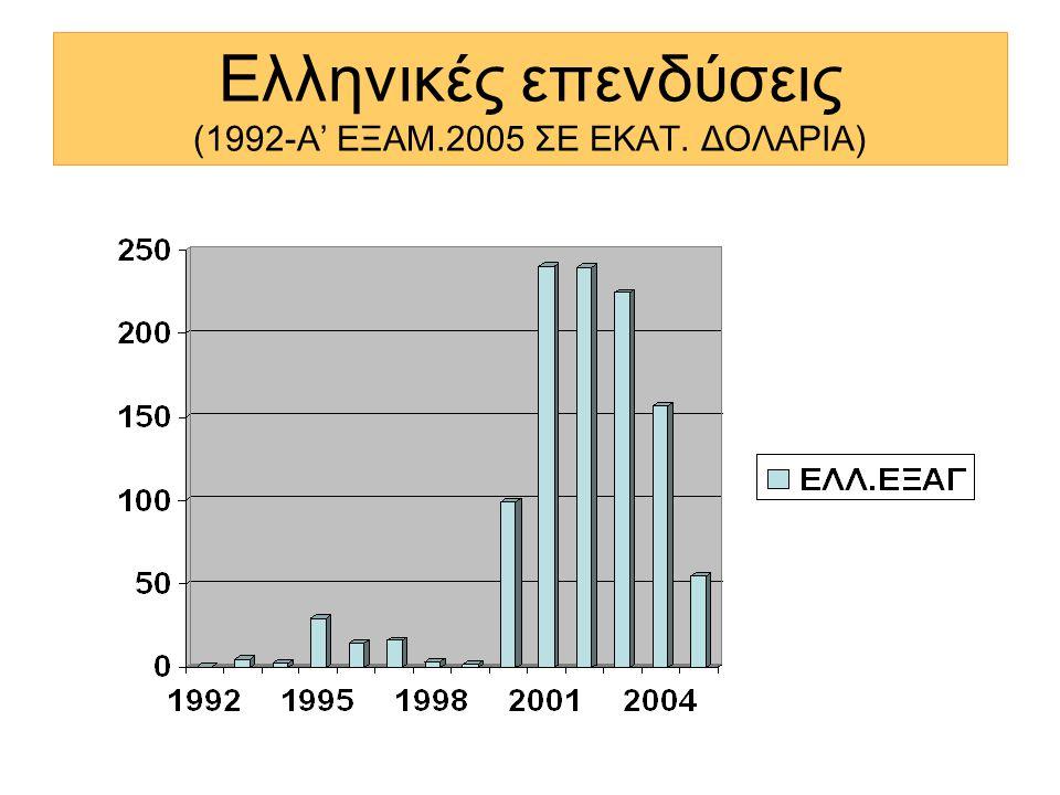 Ελληνικές επενδύσεις (1992-Α' ΕΞΑΜ.2005 ΣΕ ΕΚΑΤ. ΔΟΛΑΡΙΑ)