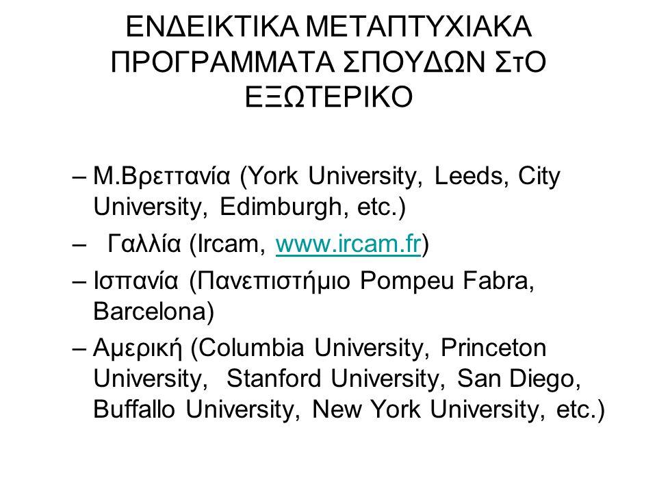 ΕΝΔΕΙΚΤΙΚΑ MΕΤΑΠΤΥΧΙΑΚΑ ΠΡΟΓΡΑΜΜΑΤΑ ΣΠΟΥΔΩΝ ΣτΟ ΕΞΩΤΕΡΙΚΟ –Μ.Βρεττανία (York University, Leeds, City University, Edimburgh, etc.) – Γαλλία (Ircam, www.ircam.fr)www.ircam.fr –Iσπανία (Πανεπιστήμιο Pompeu Fabra, Barcelona) –Αμερική (Columbia University, Princeton University, Stanford University, San Diego, Buffallo University, New York University, etc.)