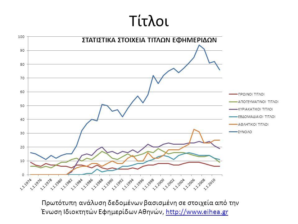 Τίτλοι Πρωτότυπη ανάλυση δεδομένων βασισμένη σε στοιχεία από την Ένωση Ιδιοκτητών Εφημερίδων Αθηνών, http://www.eihea.grhttp://www.eihea.gr