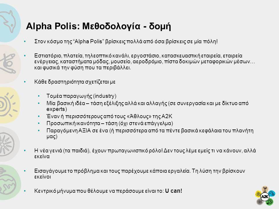 "Alpha Polis: Μεθοδολογία - δομή •Στον κόσμο της ""Alpha Polis"" βρίσκεις πολλά από όσα βρίσκεις σε μία πόλη! •Εστιατόριο, πλατεία, τηλεοπτικό κανάλι, ερ"