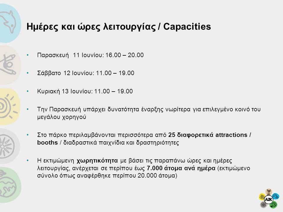Ημέρες και ώρες λειτουργίας / Capacities •Παρασκευή 11 Ιουνίου: 16.00 – 20.00 •Σάββατο 12 Ιουνίου: 11.00 – 19.00 •Κυριακή 13 Ιουνίου: 11.00 – 19.00 •Τ