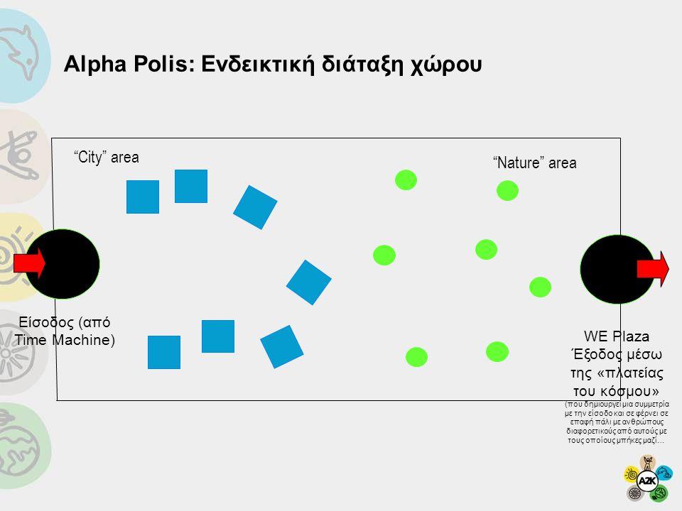 "Alpha Polis: Ενδεικτική διάταξη χώρου ""City"" area ""Nature"" area Είσοδος (από Time Machine) WE Plaza Έξοδος μέσω της «πλατείας του κόσμου» (που δημιουρ"