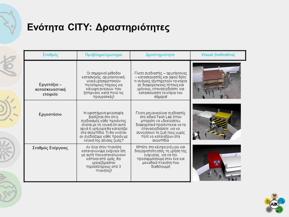 Ενότητα CITY: Δραστηριότητες ΣταθμόςΠρόβλημα/ερώτημαΔραστηριότηταVisual (indicative) Εργοτάξιο – κατασκευαστική εταιρεία Οι σημερινοί μέθοδοι κατασκευ