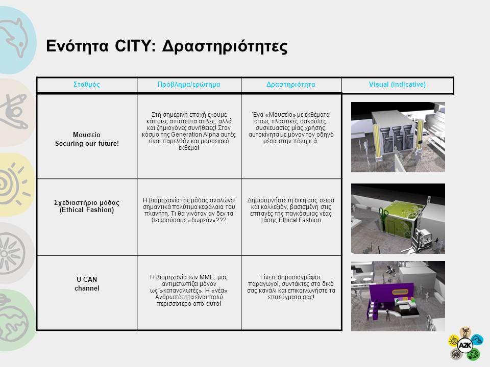 Ενότητα CITY: Δραστηριότητες Μουσείο Securing our future! Στη σημερινή εποχή έχουμε κάποιες απίστευτα απλές, αλλά και ζημιογόνες συνήθειες! Στον κόσμο