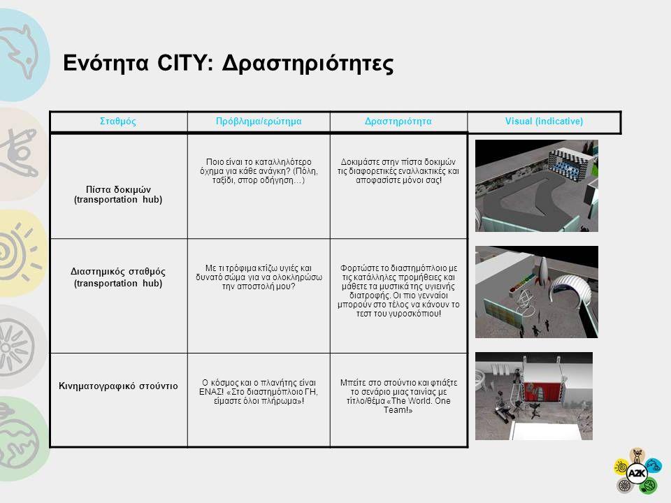 Ενότητα CITY: Δραστηριότητες Πίστα δοκιμών (transportation hub) Ποιο είναι το καταλληλότερο όχημα για κάθε ανάγκη? (Πόλη, ταξίδι, σπορ οδήγηση…) Δοκιμ