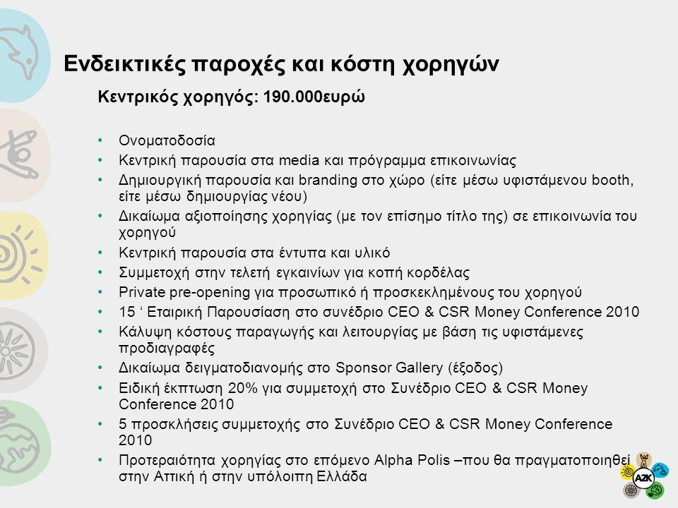 Ενδεικτικές παροχές και κόστη χορηγών Κεντρικός χορηγός: 190.000ευρώ •Ονοματοδοσία •Κεντρική παρουσία στα media και πρόγραμμα επικοινωνίας •Δημιουργικ