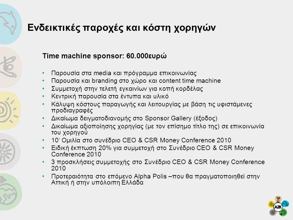 Ενδεικτικές παροχές και κόστη χορηγών Time machine sponsor: 60.000ευρώ •Παρουσία στα media και πρόγραμμα επικοινωνίας •Παρουσία και branding στο χώρο
