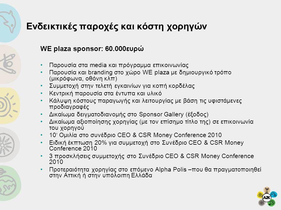 Ενδεικτικές παροχές και κόστη χορηγών WE plaza sponsor: 60.000ευρώ •Παρουσία στα media και πρόγραμμα επικοινωνίας •Παρουσία και branding στο χώρο WE p