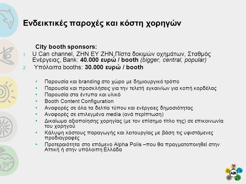 Ενδεικτικές παροχές και κόστη χορηγών City booth sponsors: 1. U Can channel, ZHN EY ZHN,Πίστα δοκιμών οχημάτων, Σταθμός Ενέργειας, Bank: 40.000 ευρώ /