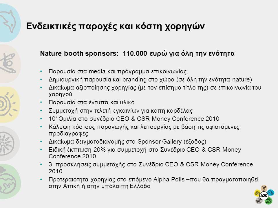 Ενδεικτικές παροχές και κόστη χορηγών Nature booth sponsors: 110.000 ευρώ για όλη την ενότητα •Παρουσία στα media και πρόγραμμα επικοινωνίας •Δημιουργ