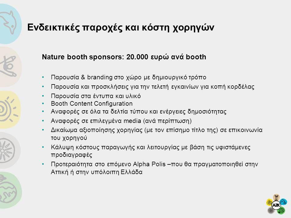 Ενδεικτικές παροχές και κόστη χορηγών Nature booth sponsors: 20.000 ευρώ ανά booth •Παρουσία & branding στο χώρο με δημιουργικό τρόπο •Παρουσία και πρ