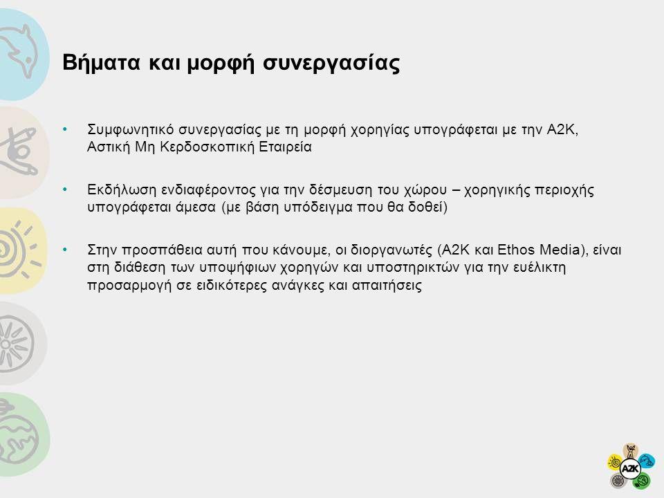 Βήματα και μορφή συνεργασίας •Συμφωνητικό συνεργασίας με τη μορφή χορηγίας υπογράφεται με την Α2Κ, Αστική Μη Κερδοσκοπική Εταιρεία •Εκδήλωση ενδιαφέρο