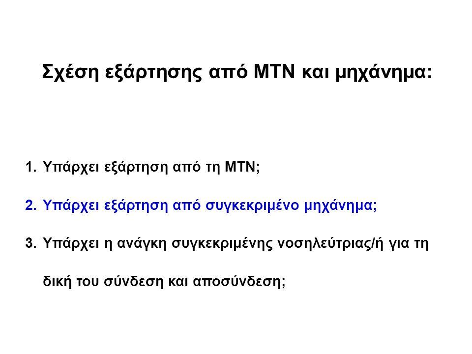 Σχέση εξάρτησης από ΜΤΝ και μηχάνημα: 1.Υπάρχει εξάρτηση από τη ΜΤΝ; 2.Υπάρχει εξάρτηση από συγκεκριμένο μηχάνημα; 3.Υπάρχει η ανάγκη συγκεκριμένης νο