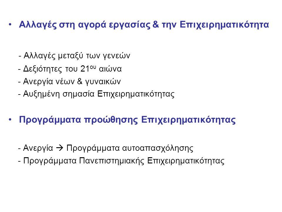 Πόλεμος για ταλέντα και ανεργία νέων Ανεργία νέων και γυναικών •Οι κυβερνήσεις αντιμετωπίζουν σημαντικές προκλήσεις όσον αφορά τη μείωση της ανεργίας •Δυσανάλογες επιδράσεις στους νέους και τις γυναίκες (ILO 2012) Πόλεμος για ταλέντα •Μύθος των 90's ; Ναι και όχι… •Ένας στους Τρείς εργοδότες αντιμετωπίζουν δυσκολίες στην εύρεση προσωπικού με προσόντα (Manpower)