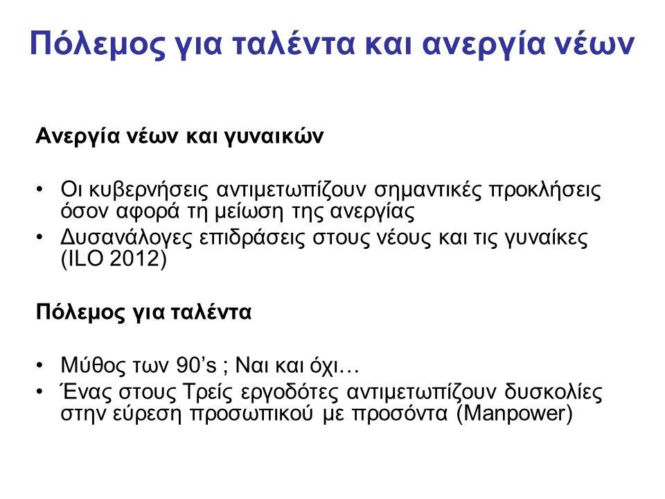 Οι αλλαγές μεταξύ των γενεών (Ευρώπη) Σιωπηλές γενιές (1901-1945) •Η ζωή πριν την τηλεόραση (ΠΠ1 & ΠΠ2) •Σεβασμός στην ιεραρχία Οι Baby Boomers (1946-1964) •Γραφομηχανή / Επαναστάσεις •Δυσπιστία προς τις αρχές Γενιά Χ (1965-1982) •Επεξεργασία κειμένου / Δύσκολοι οικονομικοί καιροί •Έλλειψη εμπιστοσύνης… Γενιά Υ (1982-1990) •Υπολογιστές / Σταθερό περιβάλλον •Περιβαλλοντολογική συνείδηση / Εργαζόμενοι και οι 2 γονείς Γενιά Ζ (1991- σήμερα) •Εικονική πραγματικότητα / Έκθεση σε παγκόσμιο ανταγωνισμό •Ανησυχία για το μέλλον / Αναζήτηση ασφάλειας / Μειωμένη αφοσίωση