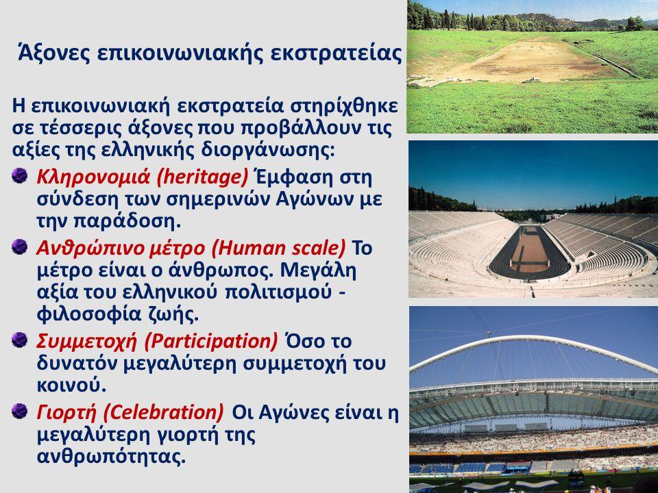 Άξονες επικοινωνιακής εκστρατείας Η επικοινωνιακή εκστρατεία στηρίχθηκε σε τέσσερις άξονες που προβάλλουν τις αξίες της ελληνικής διοργάνωσης: Κληρονο