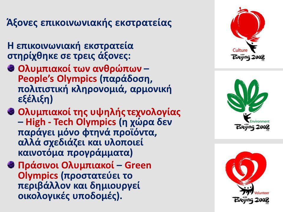 Άξονες επικοινωνιακής εκστρατείας Η επικοινωνιακή εκστρατεία στηρίχθηκε σε τρεις άξονες: Ολυμπιακοί των ανθρώπων – People's Olympics (παράδοση, πολιτι