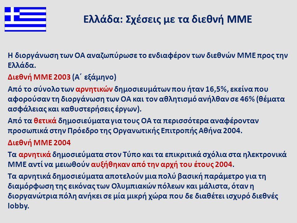 Ελλάδα: Σχέσεις με τα διεθνή ΜΜΕ Η διοργάνωση των ΟΑ αναζωπύρωσε το ενδιαφέρον των διεθνών ΜΜΕ προς την Ελλάδα. Διεθνή ΜΜΕ 2003 (Α΄ εξάμηνο) Από το σύ