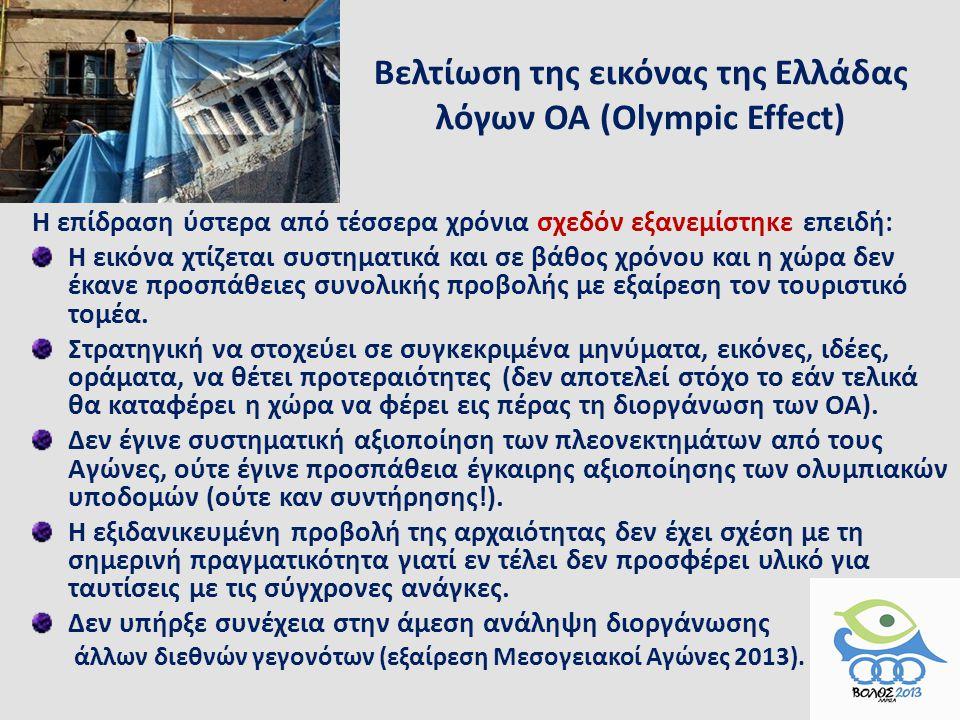 Βελτίωση της εικόνας της Ελλάδας λόγων ΟΑ (Olympic Effect) Η επίδραση ύστερα από τέσσερα χρόνια σχεδόν εξανεμίστηκε επειδή: Η εικόνα χτίζεται συστηματ