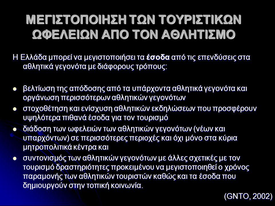 ΜΕΓΙΣΤΟΠΟΙΗΣΗ ΤΩΝ ΤΟΥΡΙΣΤΙΚΩΝ ΩΦΕΛΕΙΩΝ ΑΠΟ ΤΟΝ ΑΘΛΗΤΙΣΜΟ Η Ελλάδα μπορεί να μεγιστοποιήσει τα έσοδα από τις επενδύσεις στα αθλητικά γεγονότα με διάφορ