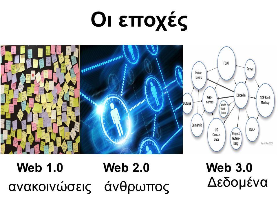 Οι εποχές Web 1.0 άνθρωποςανακοινώσεις Web 2.0Web 3.0 Δεδομένα