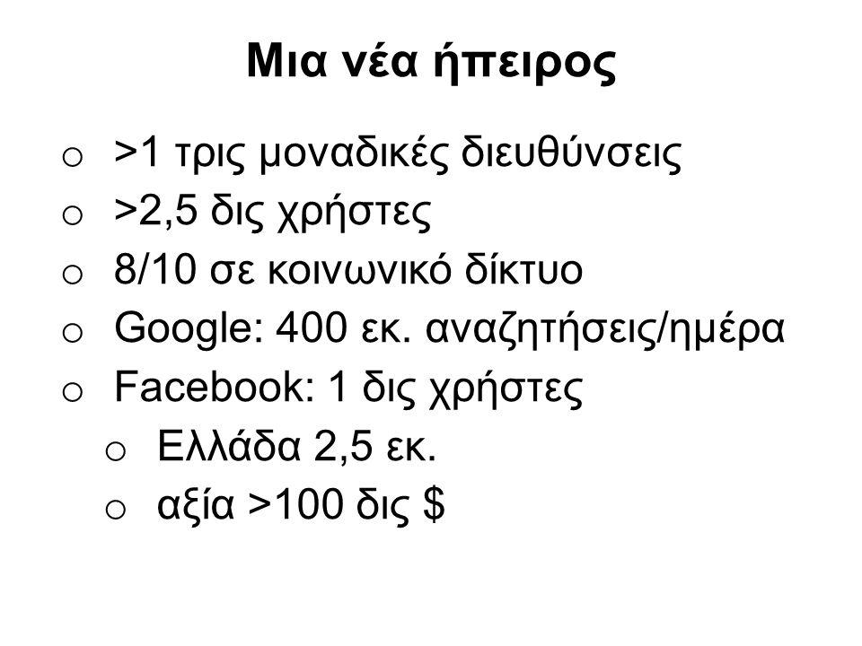 Μια νέα ήπειρος o >1 τρις μοναδικές διευθύνσεις o >2,5 δις χρήστες o 8/10 σε κοινωνικό δίκτυο o Google: 400 εκ. αναζητήσεις/ημέρα o Facebook: 1 δις χρ