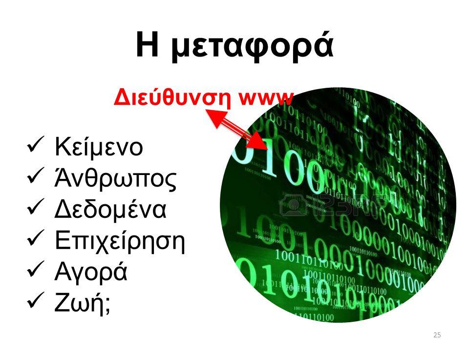 Η μεταφορά 25  Κείμενο  Άνθρωπος  Δεδομένα  Επιχείρηση  Αγορά  Ζωή; Διεύθυνση www