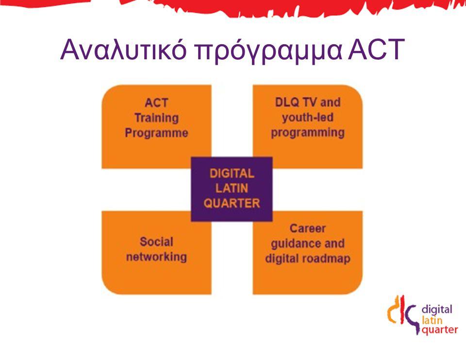 Αναλυτικό πρόγραμμα ACT