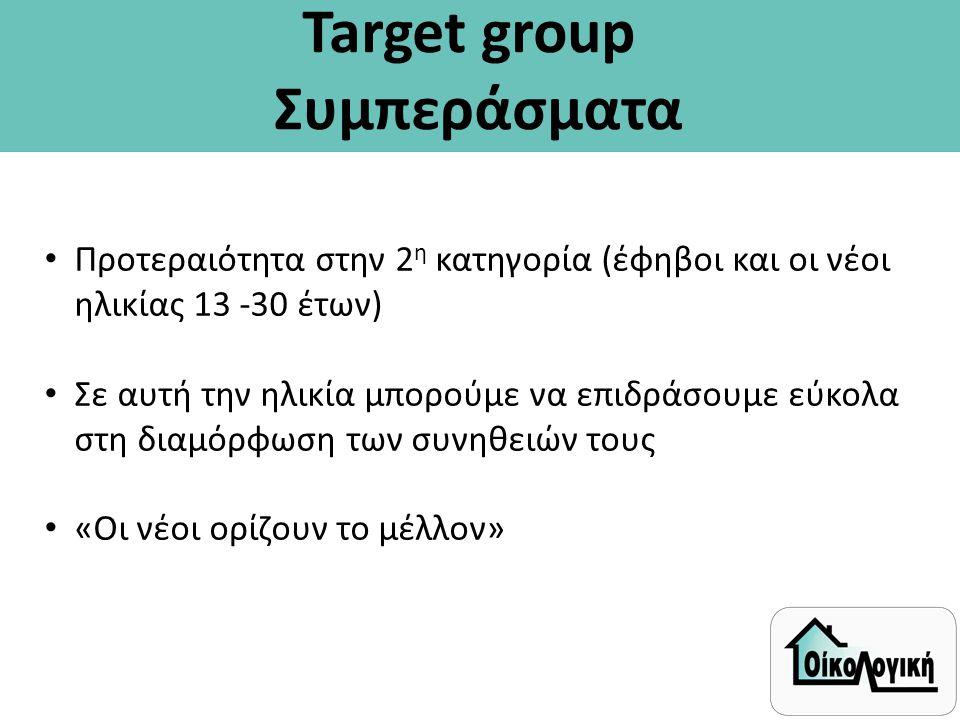 • Προτεραιότητα στην 2 η κατηγορία (έφηβοι και οι νέοι ηλικίας 13 -30 έτων) • Σε αυτή την ηλικία μπορούμε να επιδράσουμε εύκολα στη διαμόρφωση των συνηθειών τους • «Οι νέοι ορίζουν το μέλλον» Target group Συμπεράσματα