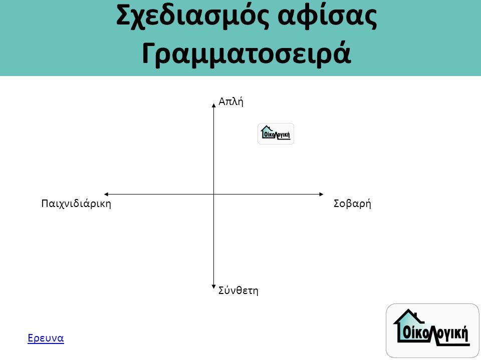 Απλή Σοβαρή Σύνθετη Παιχνιδιάρικη Ερευνα Σχεδιασμός αφίσας Γραμματοσειρά