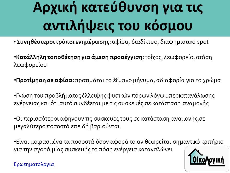 • Αυτήν τη στιγμή το 5% της ενέργειας που καταναλώνεται στην Ελλάδα αντιστοιχεί στις συσκευές που βρίσκονται σε κατάσταση αναμονής • Σύμφωνα με έρευνα το 2020 το ποσοστό αυτο θα ανέρχεται στο 10% Το όραμα μας είναι το 2020 το ποσοστό της ενέργειας που θα καταναλώνεται στην Ελλάδα από συσκευές σε κατάσταση αναμονής να μην υπερβαίνει το τωρινό 5% Στρατηγική πρόταση όραμα