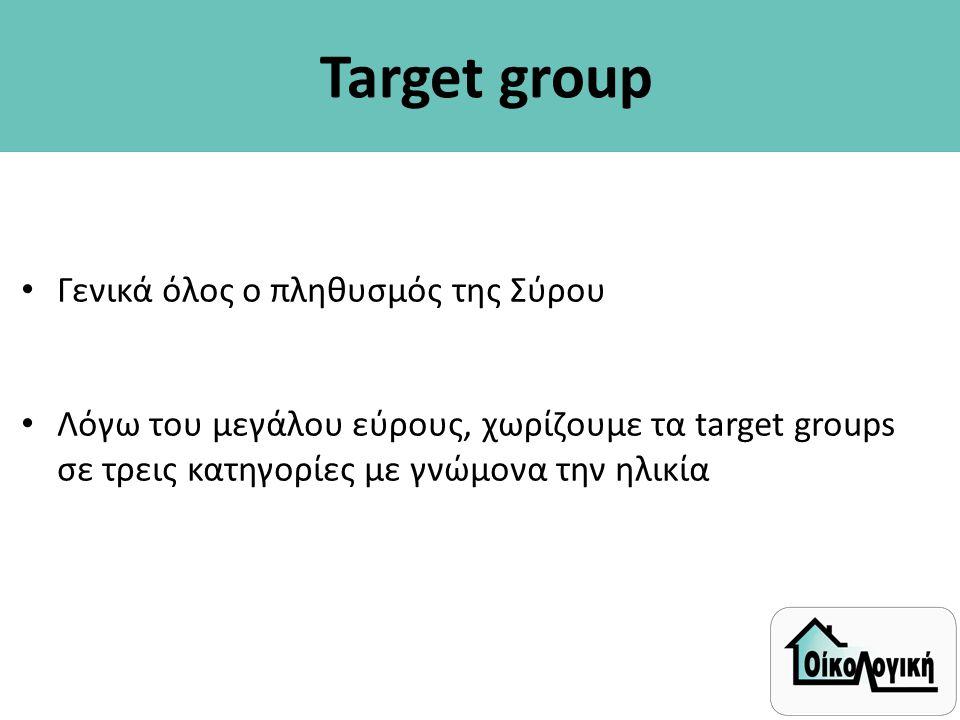 Target group • Γενικά όλος ο πληθυσμός της Σύρου • Λόγω του μεγάλου εύρους, χωρίζουμε τα target groups σε τρεις κατηγορίες με γνώμονα την ηλικία