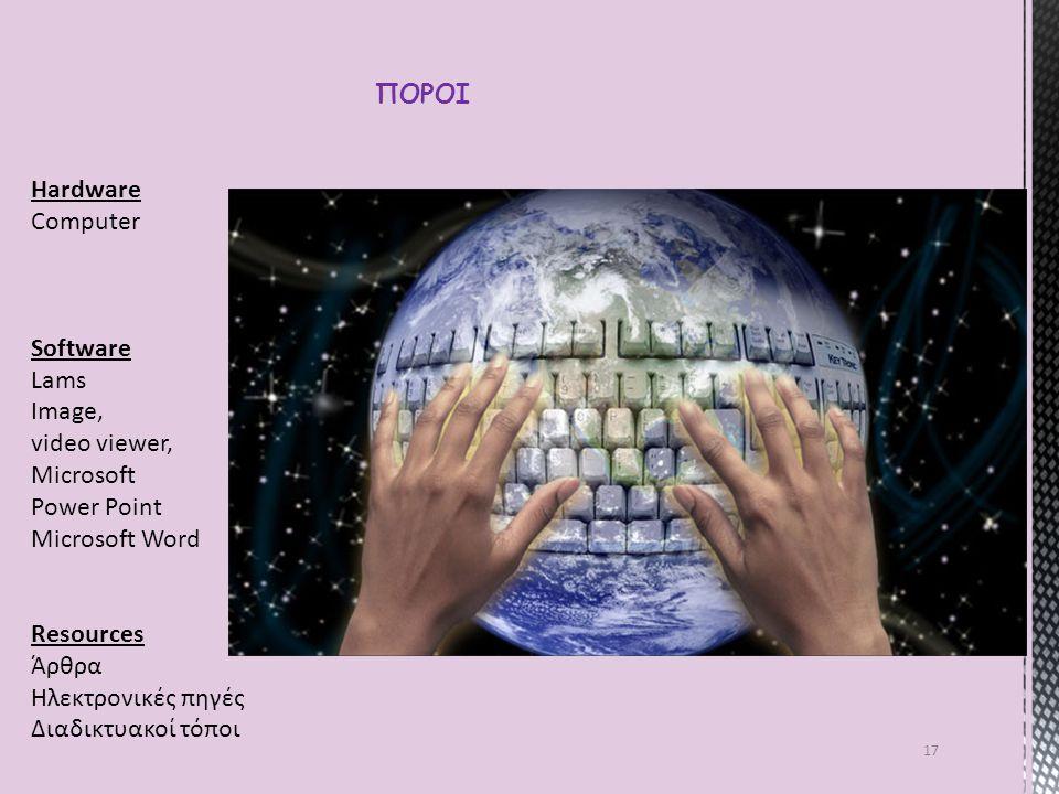 17 ΠΟΡΟΙ Hardware Computer Software Lams Image, video viewer, Microsoft Power Point Microsoft Word Resources Άρθρα Ηλεκτρονικές πηγές Διαδικτυακοί τόποι