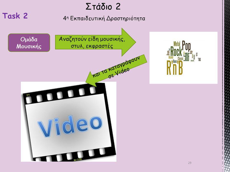 29 Ομάδα Μουσικής Aναζητούν είδη μουσικής, στυλ, εκφραστές και τα καταγράφουν σε Video Task 2 Στάδιο 2 4 η Εκπαιδευτική Δραστηριότητα