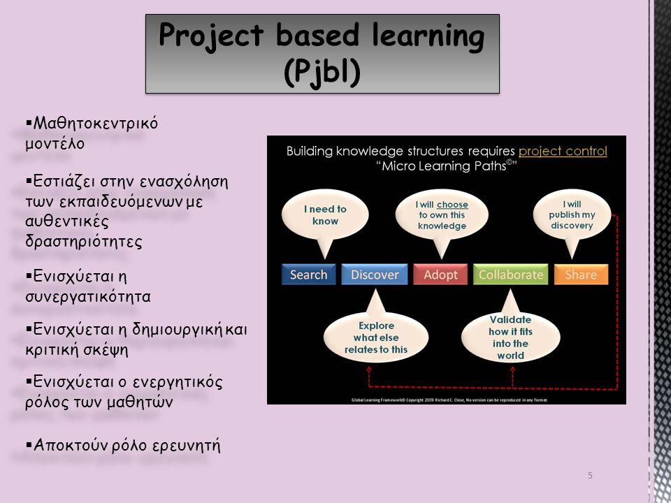 5  Μαθητοκεντρικό μοντέλο  Εστιάζει στην ενασχόληση των εκπαιδευόμενων με αυθεντικές δραστηριότητες  Ενισχύεται η συνεργατικότητα  Ενισχύεται ο ενεργητικός ρόλος των μαθητών  Ενισχύεται η δημιουργική και κριτική σκέψη  Αποκτούν ρόλο ερευνητή Project based learning (Pjbl)