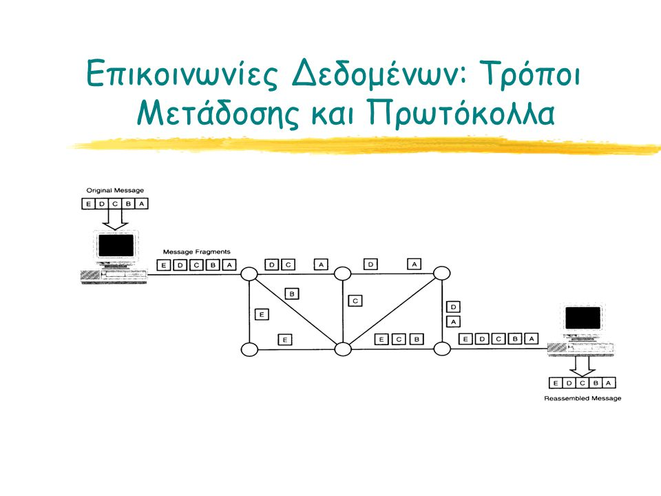 Επικοινωνίες Δεδομένων: Τρόποι Μετάδοσης και Πρωτόκολλα