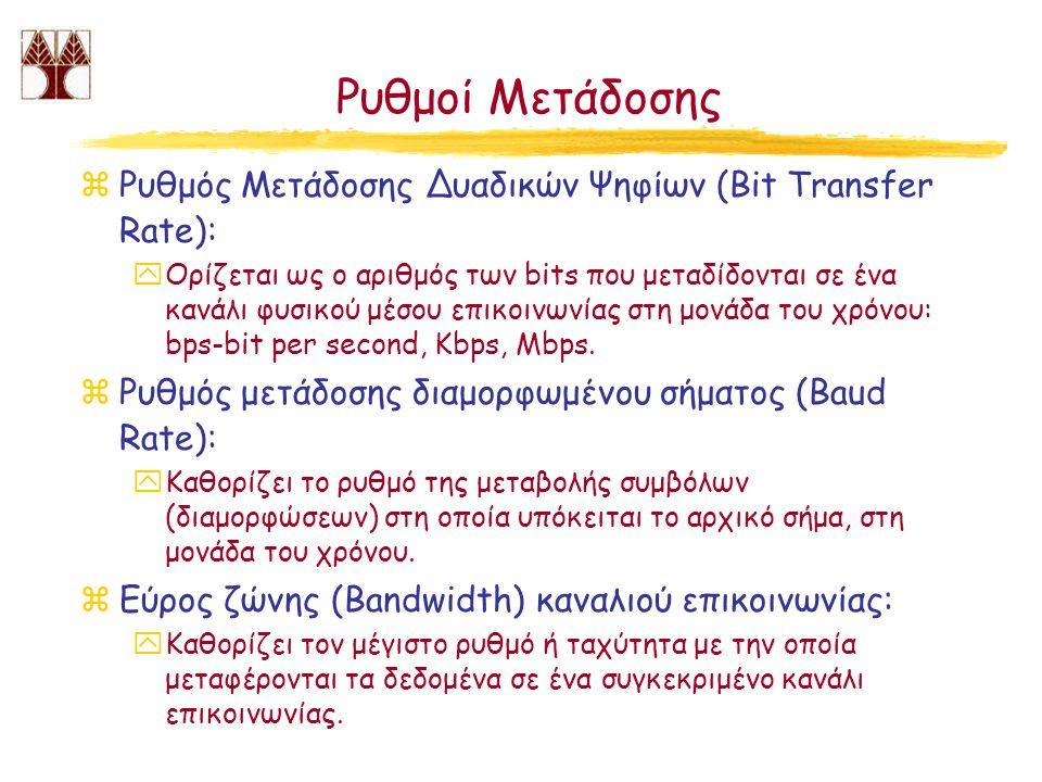 Ρυθμοί Μετάδοσης zΡυθμός Μετάδοσης Δυαδικών Ψηφίων (Bit Transfer Rate): yΟρίζεται ως ο αριθμός των bits που μεταδίδονται σε ένα κανάλι φυσικού μέσου ε