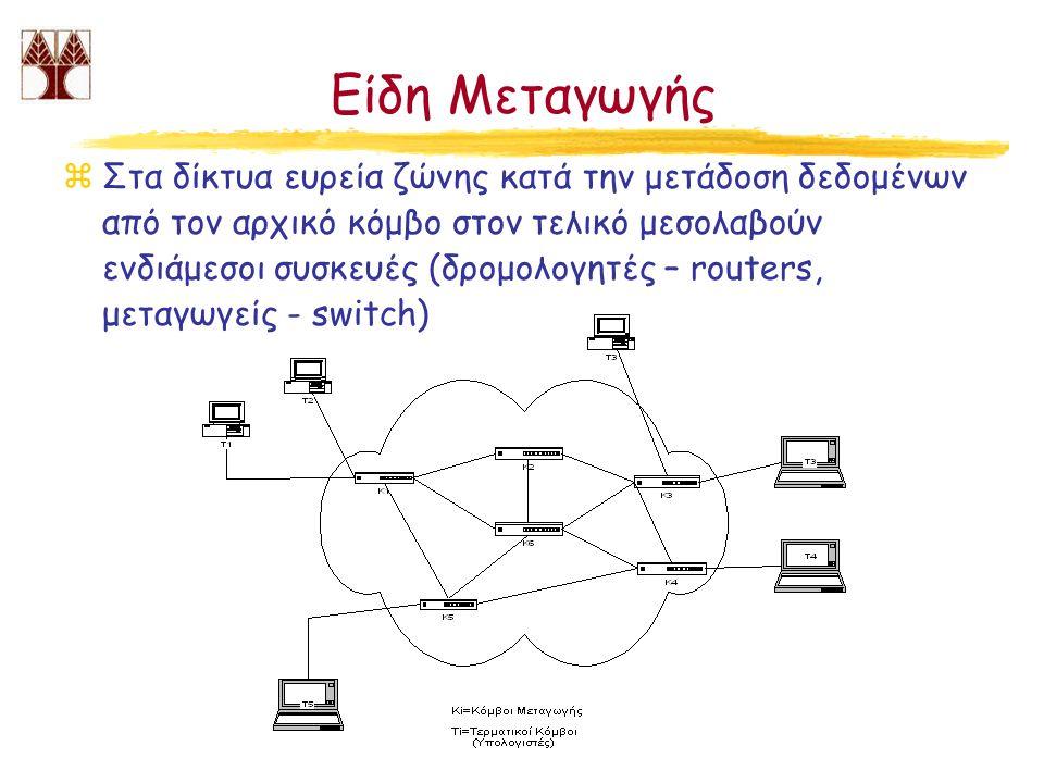 Είδη Μεταγωγής zΣτα δίκτυα ευρεία ζώνης κατά την μετάδοση δεδομένων από τον αρχικό κόμβο στον τελικό μεσολαβούν ενδιάμεσοι συσκευές (δρομολογητές – ro