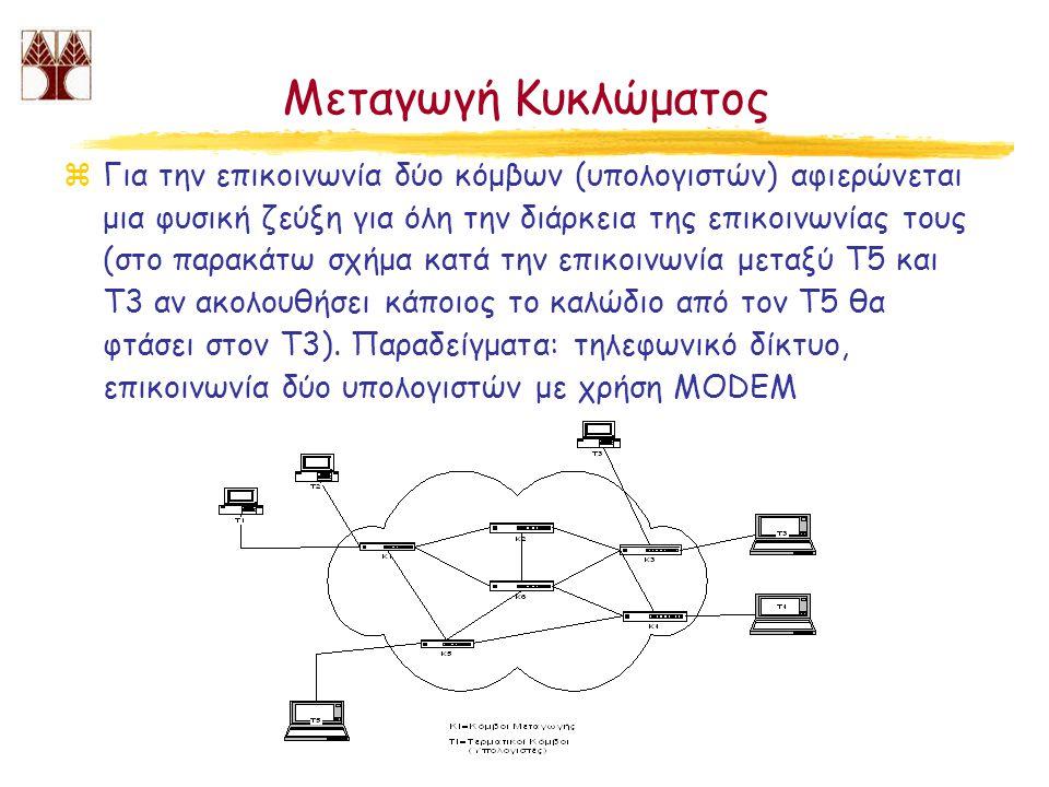 Μεταγωγή Κυκλώματος zΓια την επικοινωνία δύο κόμβων (υπολογιστών) αφιερώνεται μια φυσική ζεύξη για όλη την διάρκεια της επικοινωνίας τους (στο παρακάτ