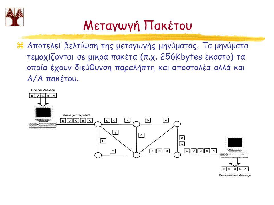 Μεταγωγή Πακέτου zΑποτελεί βελτίωση της μεταγωγής μηνύματος.