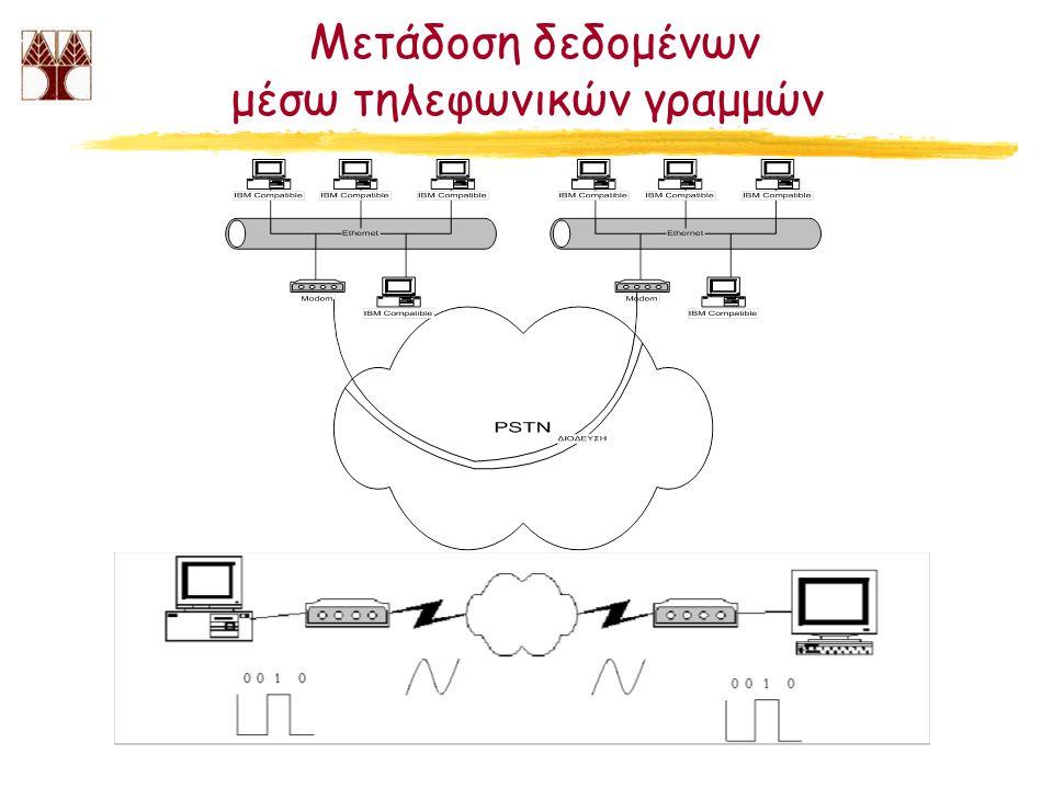 Κανάλια Επικοινωνίας zΚανάλι επικοινωνίας είναι το μέσον με το οποίο μεταδίδονται τα δεδομένα μεταξύ των συσκευών.