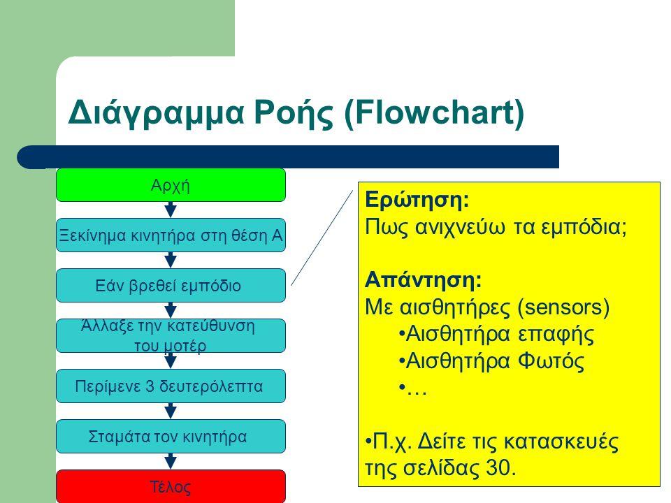 Διάγραμμα Ροής (Flowchart) Ξεκίνημα κινητήρα στη θέση Α Άλλαξε την κατεύθυνση του μοτέρ Εάν βρεθεί εμπόδιοΑρχή Τέλος Περίμενε 3 δευτερόλεπταΣταμάτα τον κινητήρα Ερώτηση: Πως ανιχνεύω τα εμπόδια; Απάντηση: Με αισθητήρες (sensors) •Αισθητήρα επαφής •Αισθητήρα Φωτός •… •Π.χ.
