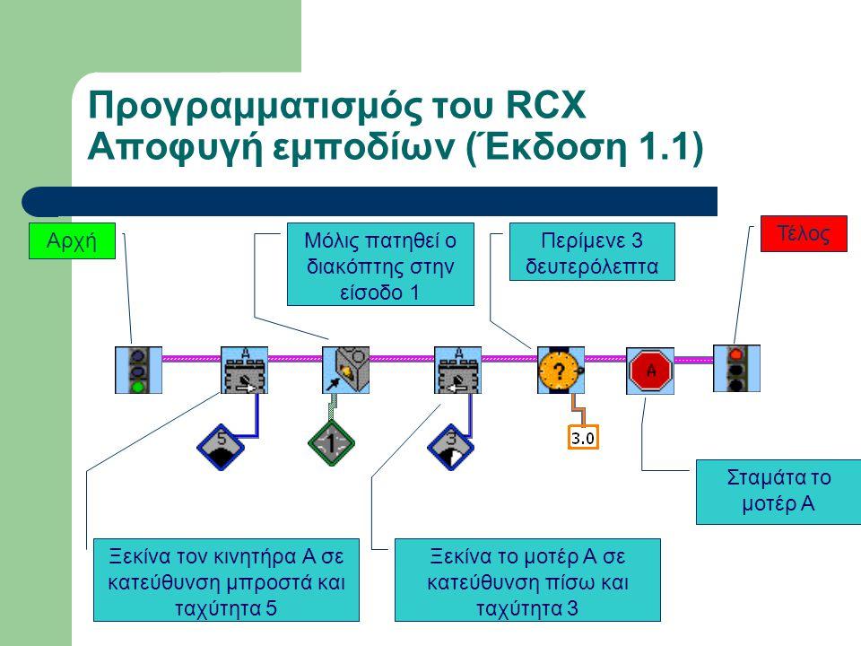 Προγραμματισμός του RCX Αποφυγή εμποδίων (Έκδοση 1.1) Αρχή Τέλος Ξεκίνα τον κινητήρα Α σε κατεύθυνση μπροστά και ταχύτητα 5 Μόλις πατηθεί ο διακόπτης στην είσοδο 1 Ξεκίνα το μοτέρ Α σε κατεύθυνση πίσω και ταχύτητα 3 Περίμενε 3 δευτερόλεπτα Σταμάτα το μοτέρ Α