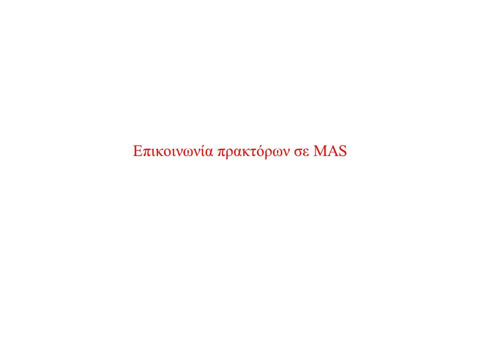 Επικοινωνία πρακτόρων σε MAS